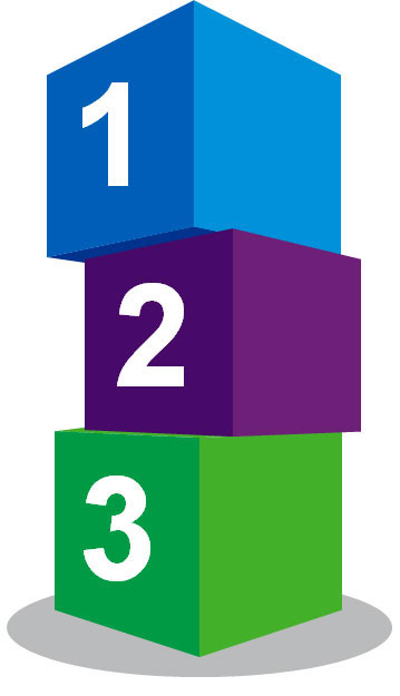 3D blocks stacked on top of each other. Each numbered 1 (top), 2, 3 (bottom)